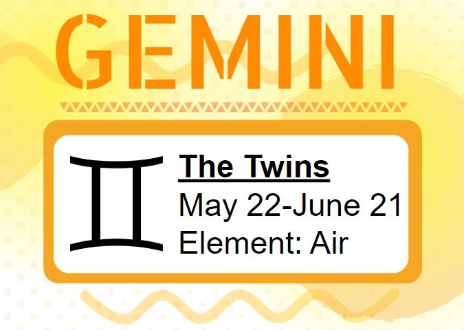 image that gives a chart of gemini info including the symbol, the twins, birthdays may 22nd through june 21, and the element air